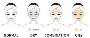 how to order your skincare routine